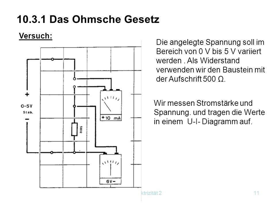 Kap.10 Elektrizität 211 10.3.1 Das Ohmsche Gesetz Versuch: Die angelegte Spannung soll im Bereich von 0 V bis 5 V variiert werden. Als Widerstand verw