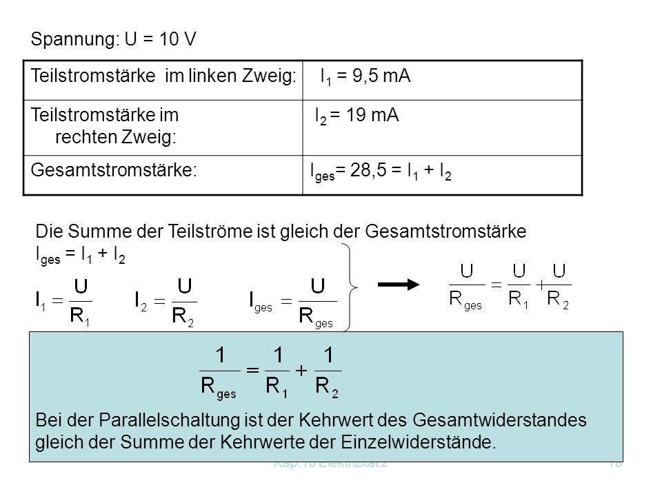 Kap.10 Elektrizität 218 Teilstromstärke im linken Zweig: I 1 = 9,5 mA Teilstromstärke im rechten Zweig: I 2 = 19 mA Gesamtstromstärke:I ges = 28,5 = I 1 + I 2 Spannung: U = 10 V Die Summe der Teilströme ist gleich der Gesamtstromstärke I ges = I 1 + I 2 Bei der Parallelschaltung ist der Kehrwert des Gesamtwiderstandes gleich der Summe der Kehrwerte der Einzelwiderstände.
