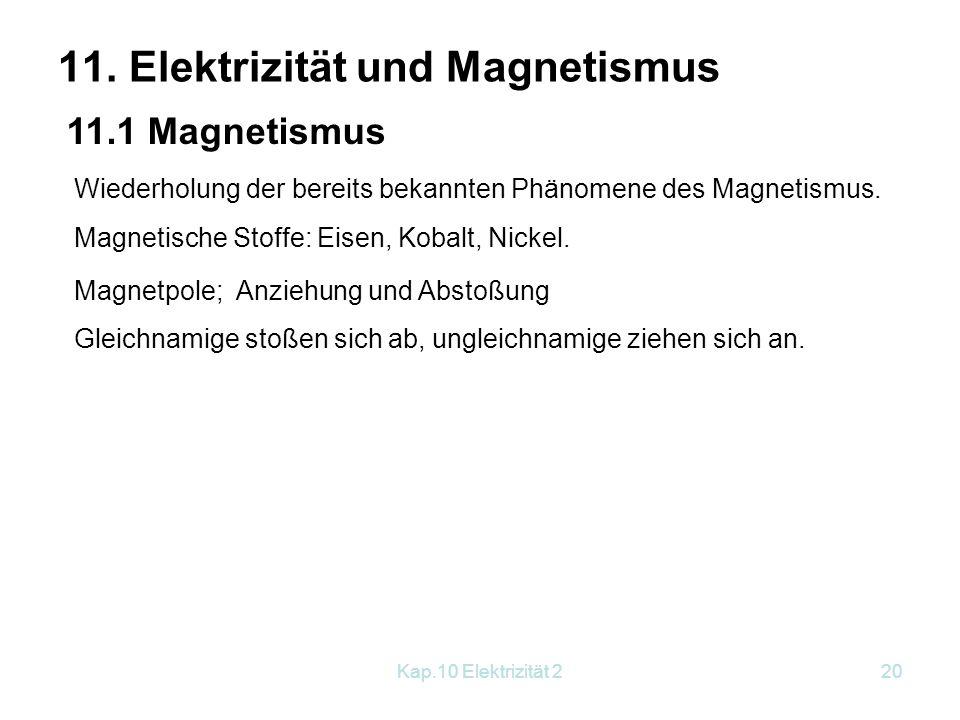 Kap.10 Elektrizität 220 11. Elektrizität und Magnetismus 11.1 Magnetismus Wiederholung der bereits bekannten Phänomene des Magnetismus. Magnetische St
