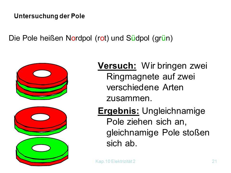 Kap.10 Elektrizität 221 Untersuchung der Pole Versuch: Wir bringen zwei Ringmagnete auf zwei verschiedene Arten zusammen. Ergebnis: Ungleichnamige Pol