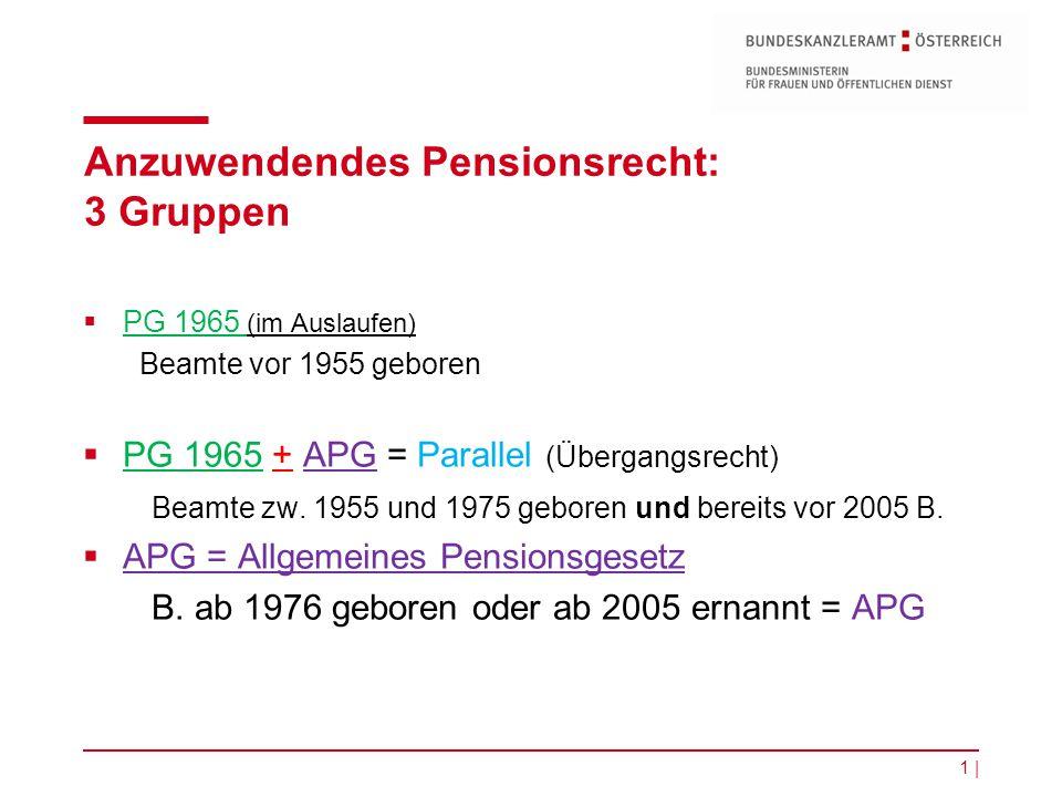 1 | Anzuwendendes Pensionsrecht: 3 Gruppen  PG 1965 (im Auslaufen) Beamte vor 1955 geboren  PG 1965 + APG = Parallel (Übergangsrecht) Beamte zw. 195