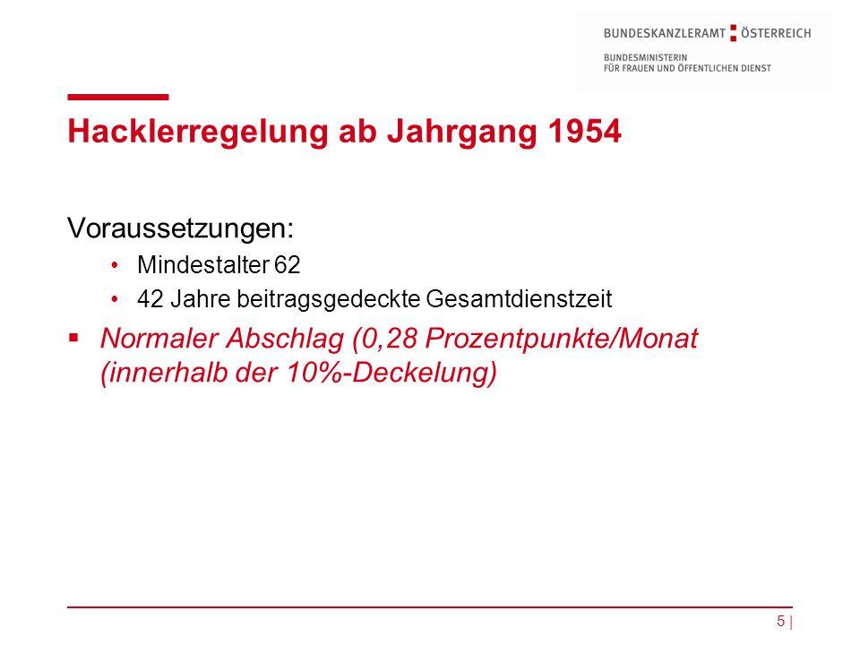 5 | Hacklerregelung ab Jahrgang 1954 Voraussetzungen: Mindestalter 62 42 Jahre beitragsgedeckte Gesamtdienstzeit  Normaler Abschlag (0,28 Prozentpunk