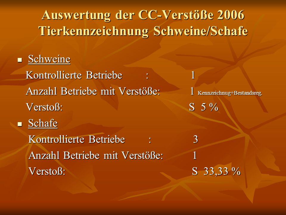 Auswertung der CC-Verstöße 2006 Tierkennzeichnung Schweine/Schafe Schweine Schweine Kontrollierte Betriebe : 1 Kontrollierte Betriebe : 1 Anzahl Betri