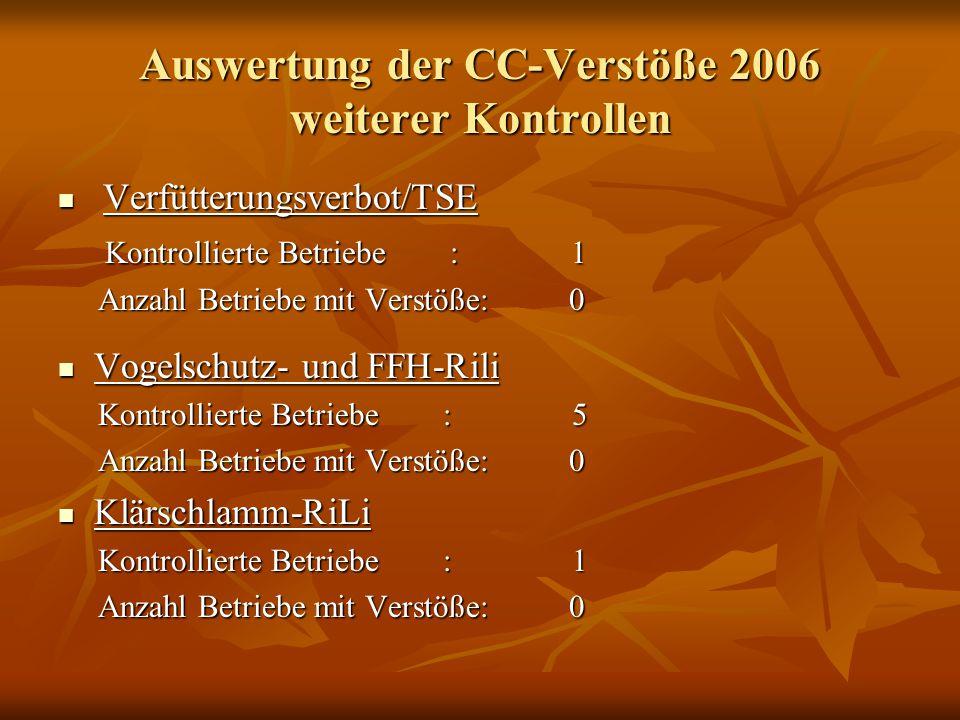 Auswertung der CC-Verstöße 2006 weiterer Kontrollen Verfütterungsverbot/TSE Verfütterungsverbot/TSE Kontrollierte Betriebe : 1 Kontrollierte Betriebe