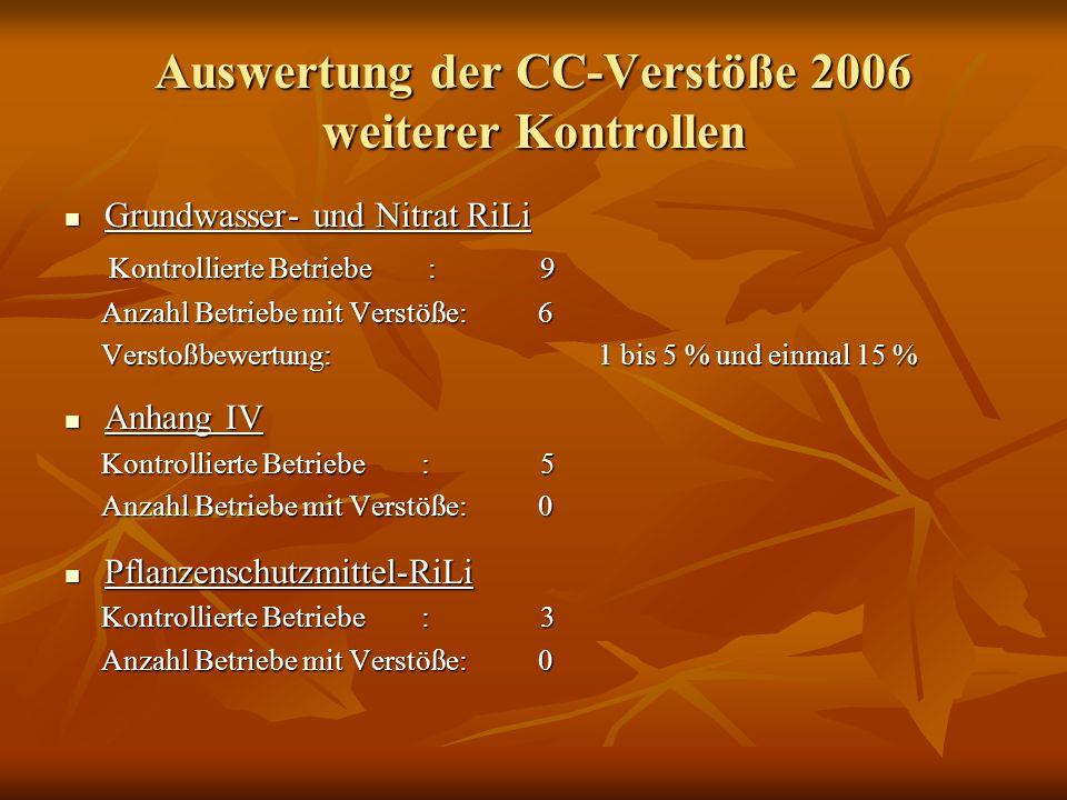 Auswertung der CC-Verstöße 2006 weiterer Kontrollen Grundwasser- und Nitrat RiLi Grundwasser- und Nitrat RiLi Kontrollierte Betriebe : 9 Kontrollierte