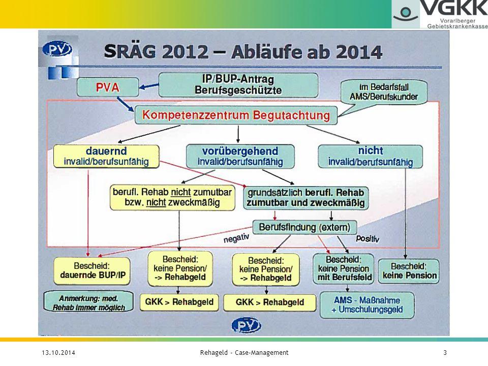 Mit Stichtag 31.8.2014 gab es in Österreich 7.194 (3.945 Frauen – 3.249 Männer) Bezieher von Rehabilitationsgeld.