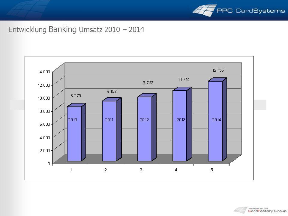 Entwicklung Banking Umsatz 2010 – 2014