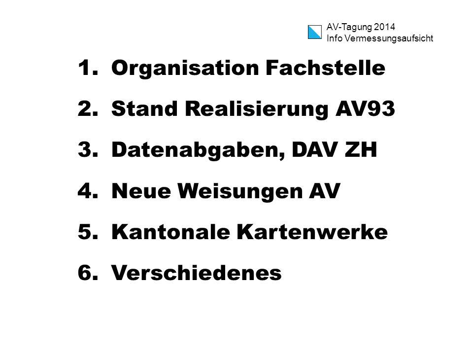 AV-Tagung 2014 Info Vermessungsaufsicht 1.Organisation Fachstelle 2.Stand Realisierung AV93 3.Datenabgaben, DAV ZH 4.Neue Weisungen AV 5.Kantonale Kartenwerke 6.Verschiedenes
