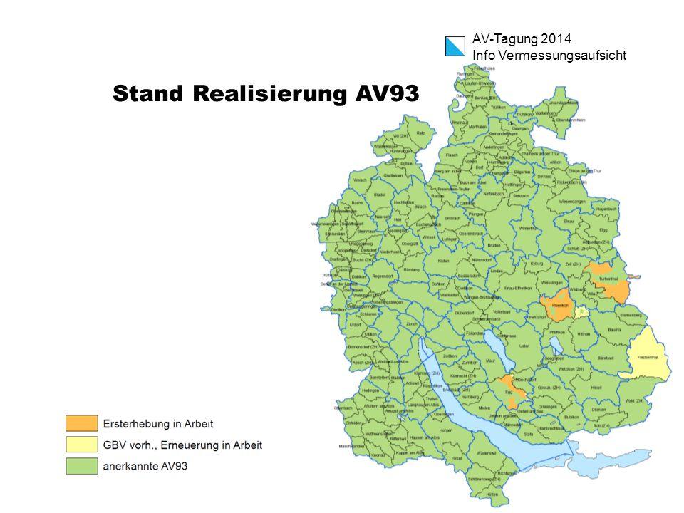 AV-Tagung 2014 Info Vermessungsaufsicht Stand Realisierung AV93