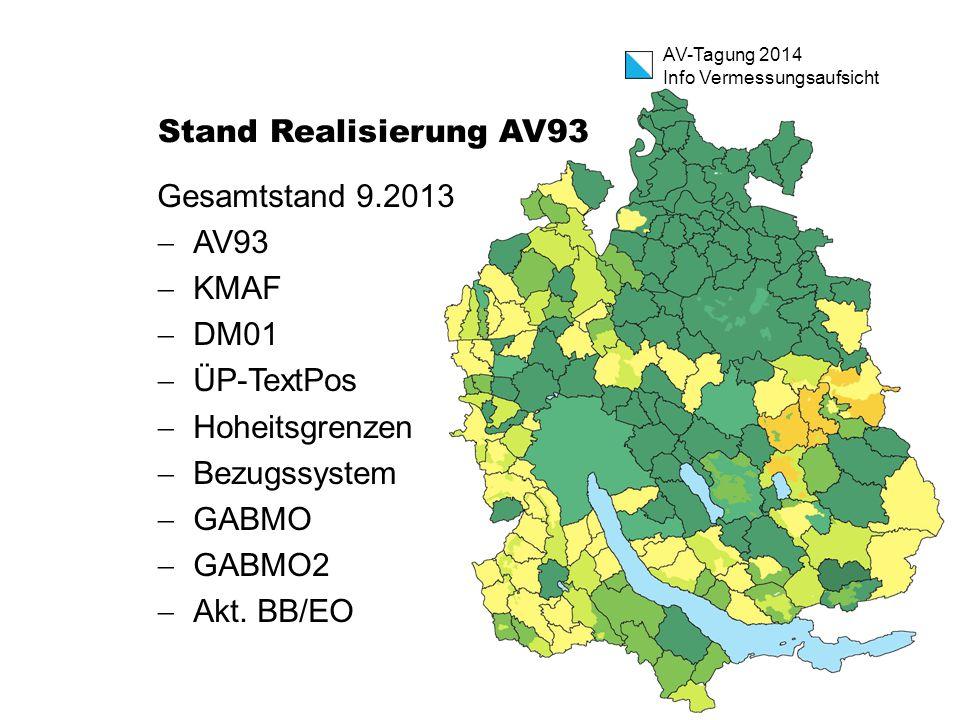 AV-Tagung 2014 Info Vermessungsaufsicht Stand Realisierung AV93 Gesamtstand 9.2013  AV93  KMAF  DM01  ÜP-TextPos  Hoheitsgrenzen  Bezugssystem  GABMO  GABMO2  Akt.