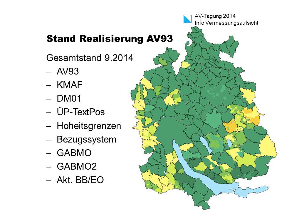 AV-Tagung 2014 Info Vermessungsaufsicht Stand Realisierung AV93 Gesamtstand 9.2014  AV93  KMAF  DM01  ÜP-TextPos  Hoheitsgrenzen  Bezugssystem  GABMO  GABMO2  Akt.