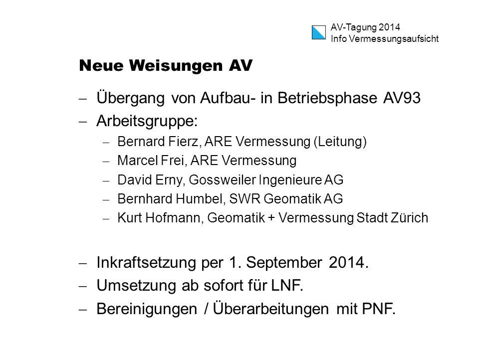 AV-Tagung 2014 Info Vermessungsaufsicht Neue Weisungen AV  Übergang von Aufbau- in Betriebsphase AV93  Arbeitsgruppe:  Bernard Fierz, ARE Vermessun