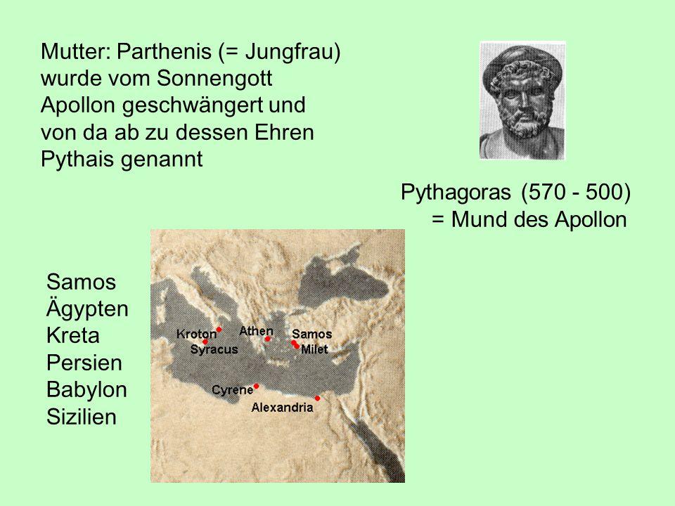 Pythagoras (570 - 500) Eudemos Schüler des Aristoteles schrieb das erste Mathematikerverzeichnis: Pythagoras war der erste Mathematiker.