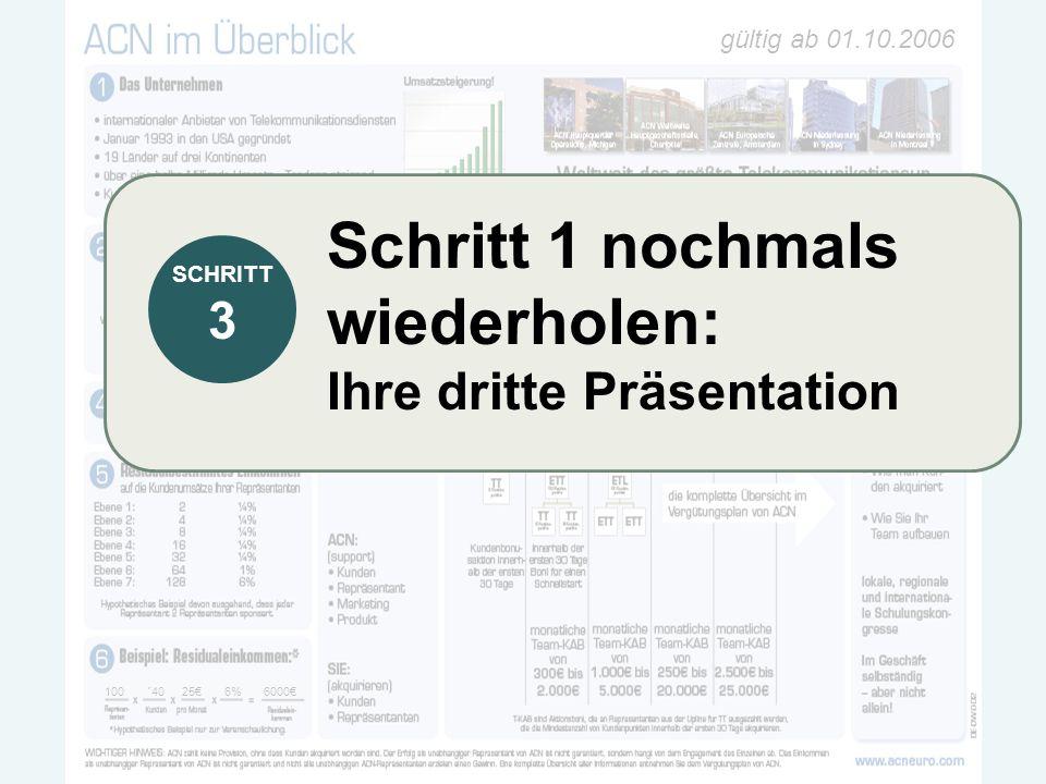 gültig ab 01.10.2006 100 ´4025€6% 6000€ Schritt 1 nochmals wiederholen: Ihre dritte Präsentation SCHRITT 3