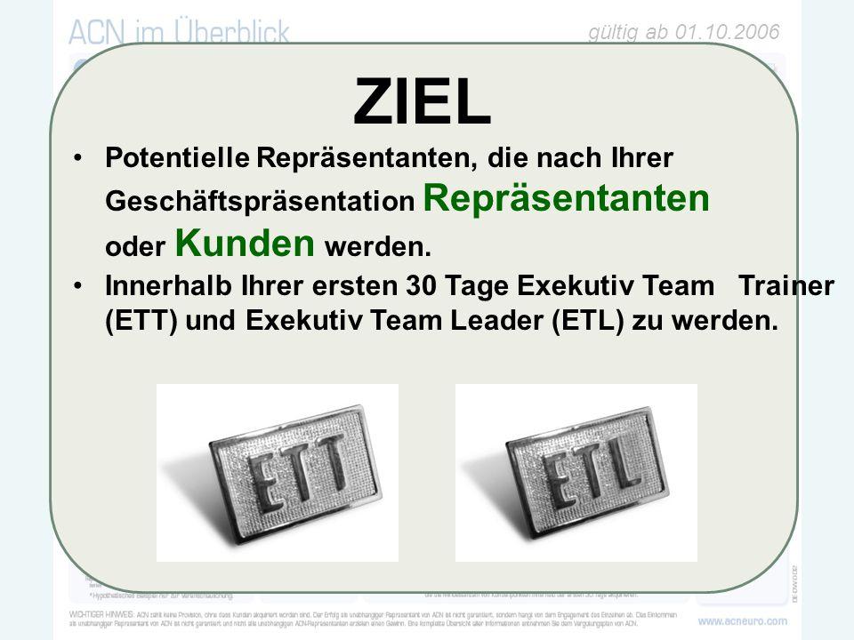 gültig ab 01.10.2006 100 ´4025€6% 6000€ ZIEL Potentielle Repräsentanten, die nach Ihrer Geschäftspräsentation Repräsentanten oder Kunden werden.