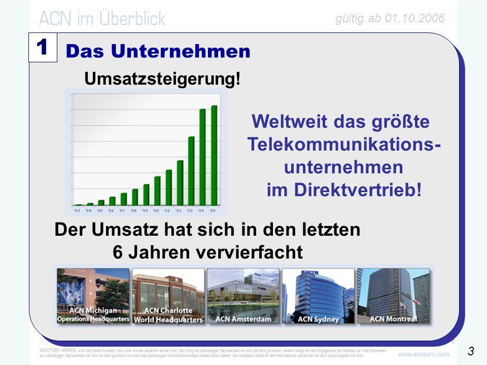 gültig ab 01.10.2006 100 ´4025€6% 6000€ 1 Das Unternehmen Umsatzsteigerung.
