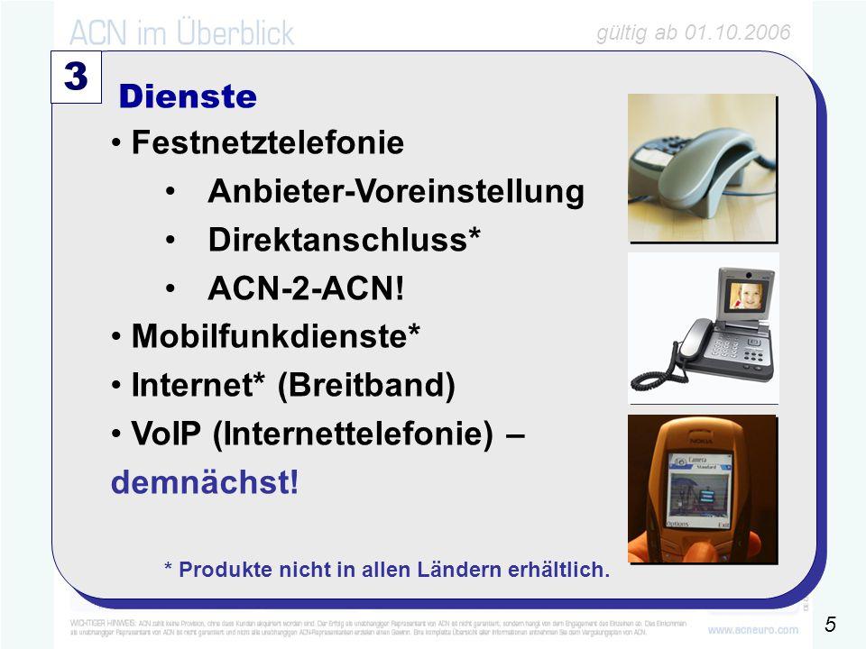 gültig ab 01.10.2006 100 ´4025€6% 6000€ 3 Dienste Festnetztelefonie Anbieter-Voreinstellung Direktanschluss* ACN-2-ACN.