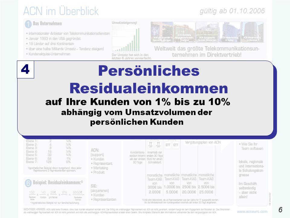gültig ab 01.10.2006 100 ´4025€6% 6000€ 4 auf Ihre Kunden von 1% bis zu 10% abhängig vom Umsatzvolumen der persönlichen Kunden Persönliches Residualeinkommen 6