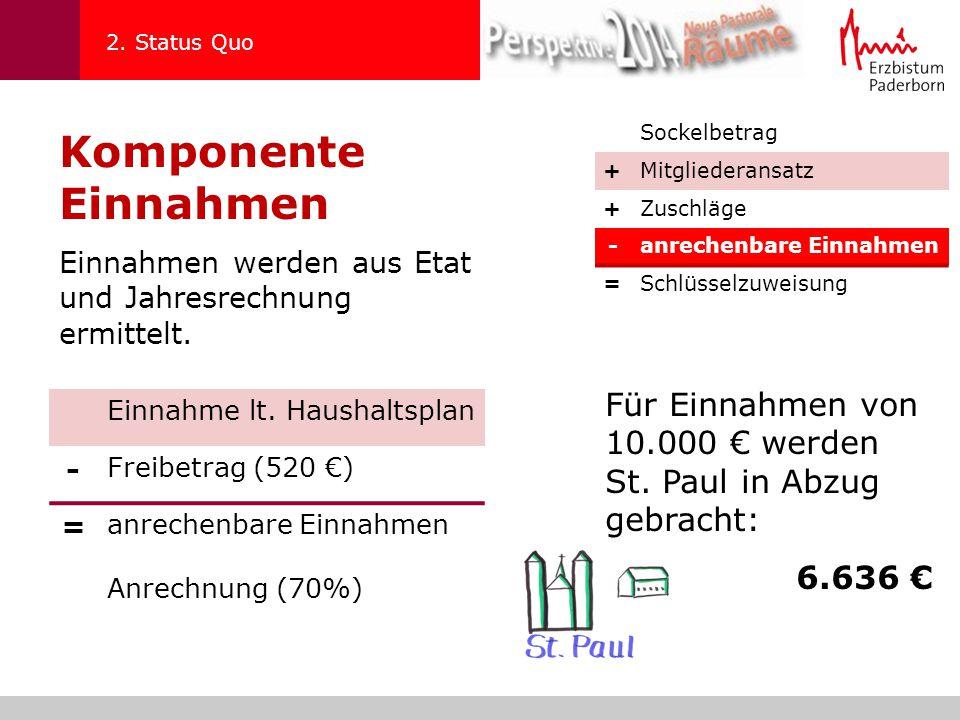 Komponente Einnahmen 2.Status Quo Für Einnahmen von 10.000 € werden St.