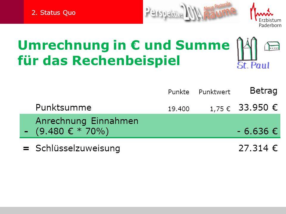 Umrechnung in € und Summe für das Rechenbeispiel 2.