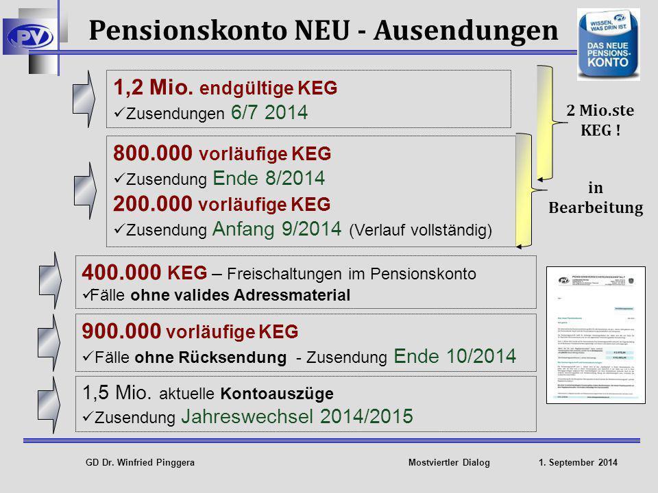 GD Dr.Winfried Pinggera Mostviertler Dialog 1. September 2014 1,2 Mio.