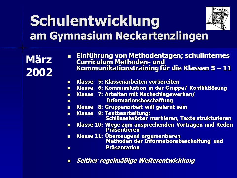 Schulentwicklung am Gymnasium Neckartenzlingen Einführung von Methodentagen; schulinternes Curriculum Methoden- und Kommunikationstraining für die Kla