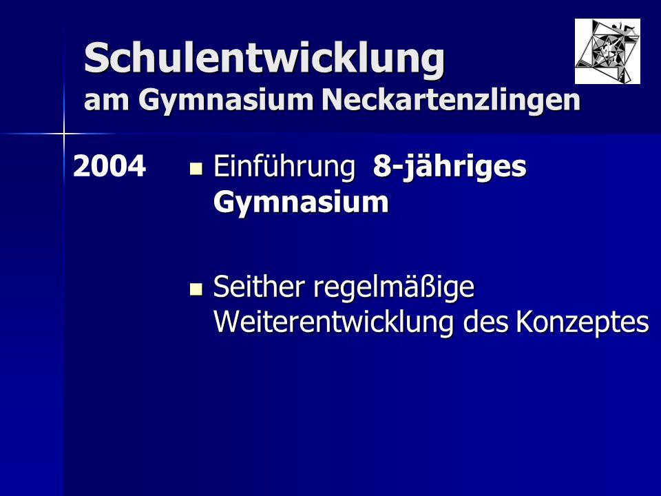 Schulentwicklung am Gymnasium Neckartenzlingen Einführung 8-jähriges Gymnasium Einführung 8-jähriges Gymnasium Seither regelmäßige Weiterentwicklung d