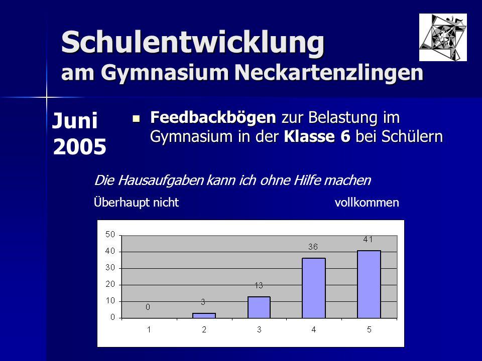 Schulentwicklung am Gymnasium Neckartenzlingen Feedbackbögen zur Belastung im Gymnasium in der Klasse 6 bei Schülern Feedbackbögen zur Belastung im Gy