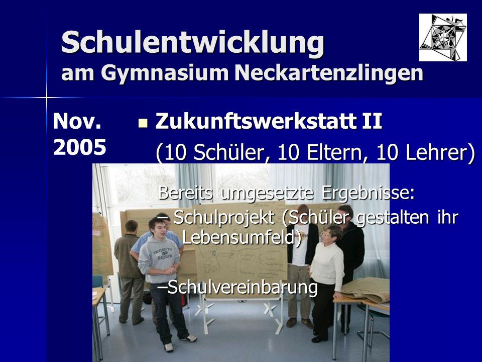 Schulentwicklung am Gymnasium Neckartenzlingen Zukunftswerkstatt II Zukunftswerkstatt II (10 Schüler, 10 Eltern, 10 Lehrer) Nov. 2005 Bereits umgesetz