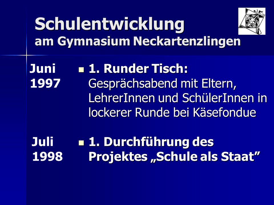 Schulentwicklung am Gymnasium Neckartenzlingen Einführung 8-jähriges Gymnasium Einführung 8-jähriges Gymnasium Seither regelmäßige Weiterentwicklung des Konzeptes Seither regelmäßige Weiterentwicklung des Konzeptes 2004