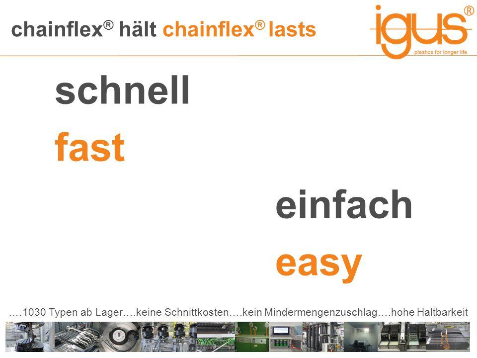 chainflex ® hält chainflex ® lasts.…1030 Typen ab Lager….keine Schnittkosten….kein Mindermengenzuschlag….hohe Haltbarkeit schnell fast einfach easy