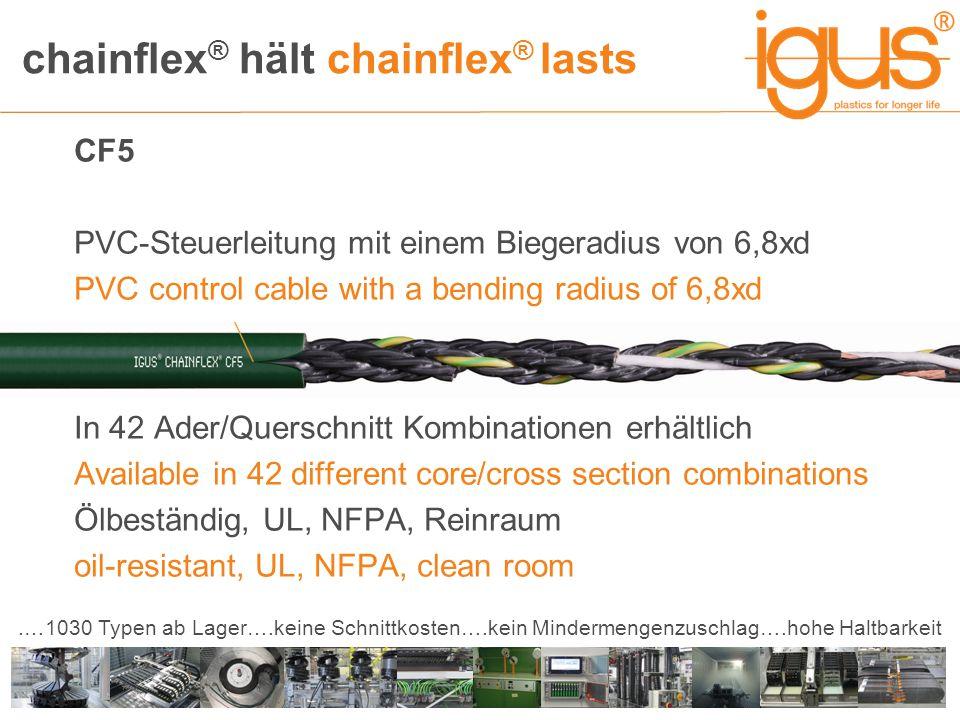 chainflex ® hält chainflex ® lasts.…1030 Typen ab Lager….keine Schnittkosten….kein Mindermengenzuschlag….hohe Haltbarkeit CF5 PVC-Steuerleitung mit einem Biegeradius von 6,8xd PVC control cable with a bending radius of 6,8xd In 42 Ader/Querschnitt Kombinationen erhältlich Available in 42 different core/cross section combinations Ölbeständig, UL, NFPA, Reinraum oil-resistant, UL, NFPA, clean room
