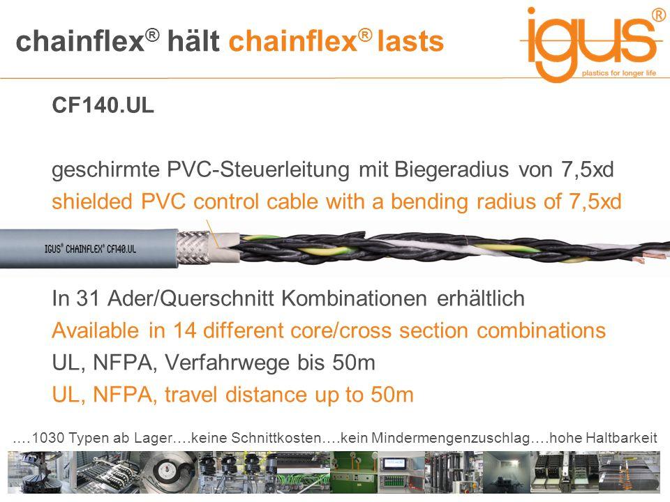 chainflex ® hält chainflex ® lasts.…1030 Typen ab Lager….keine Schnittkosten….kein Mindermengenzuschlag….hohe Haltbarkeit CF140.UL geschirmte PVC-Steuerleitung mit Biegeradius von 7,5xd shielded PVC control cable with a bending radius of 7,5xd In 31 Ader/Querschnitt Kombinationen erhältlich Available in 14 different core/cross section combinations UL, NFPA, Verfahrwege bis 50m UL, NFPA, travel distance up to 50m