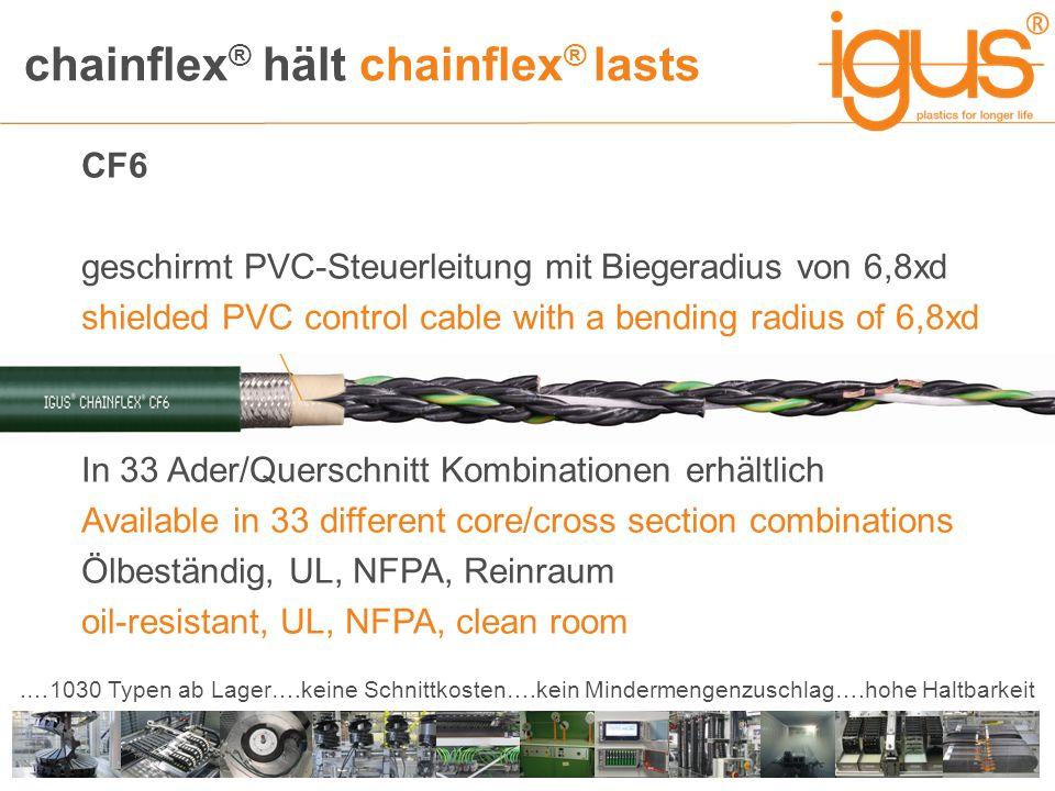 chainflex ® hält chainflex ® lasts.…1030 Typen ab Lager….keine Schnittkosten….kein Mindermengenzuschlag….hohe Haltbarkeit CF6 geschirmt PVC-Steuerleitung mit Biegeradius von 6,8xd shielded PVC control cable with a bending radius of 6,8xd In 33 Ader/Querschnitt Kombinationen erhältlich Available in 33 different core/cross section combinations Ölbeständig, UL, NFPA, Reinraum oil-resistant, UL, NFPA, clean room