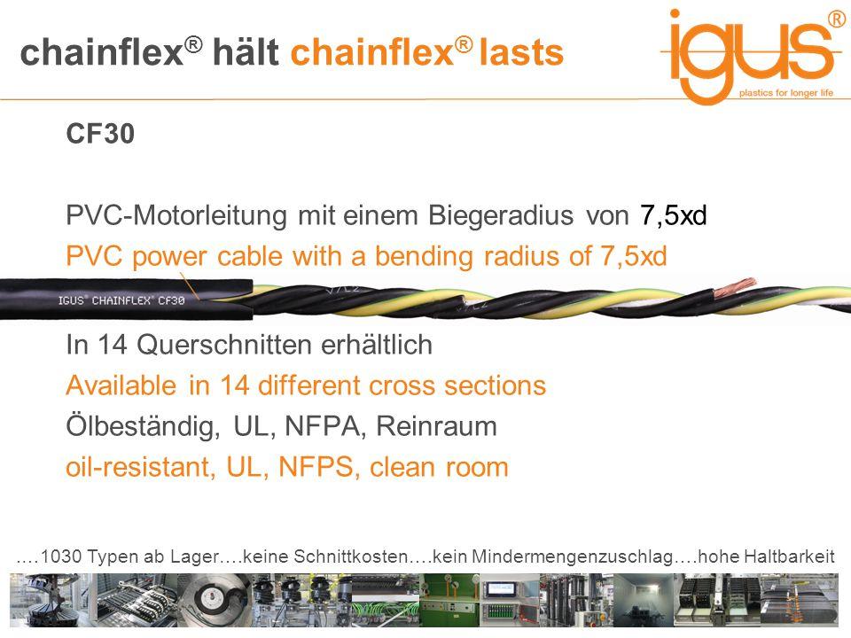 chainflex ® hält chainflex ® lasts.…1030 Typen ab Lager….keine Schnittkosten….kein Mindermengenzuschlag….hohe Haltbarkeit CF30 PVC-Motorleitung mit ei