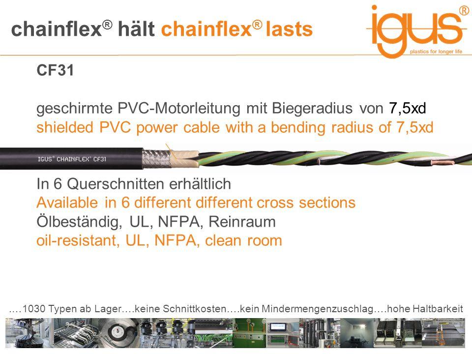 chainflex ® hält chainflex ® lasts.…1030 Typen ab Lager….keine Schnittkosten….kein Mindermengenzuschlag….hohe Haltbarkeit CF31 geschirmte PVC-Motorlei