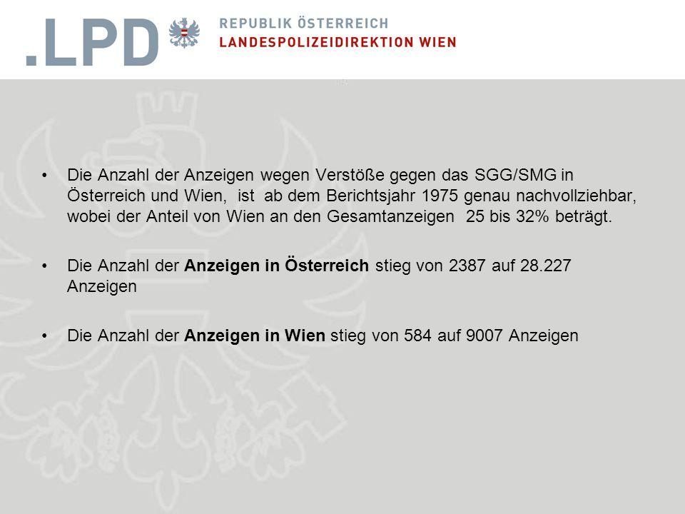 Die Anzahl der Anzeigen wegen Verstöße gegen das SGG/SMG in Österreich und Wien, ist ab dem Berichtsjahr 1975 genau nachvollziehbar, wobei der Anteil von Wien an den Gesamtanzeigen 25 bis 32% beträgt.