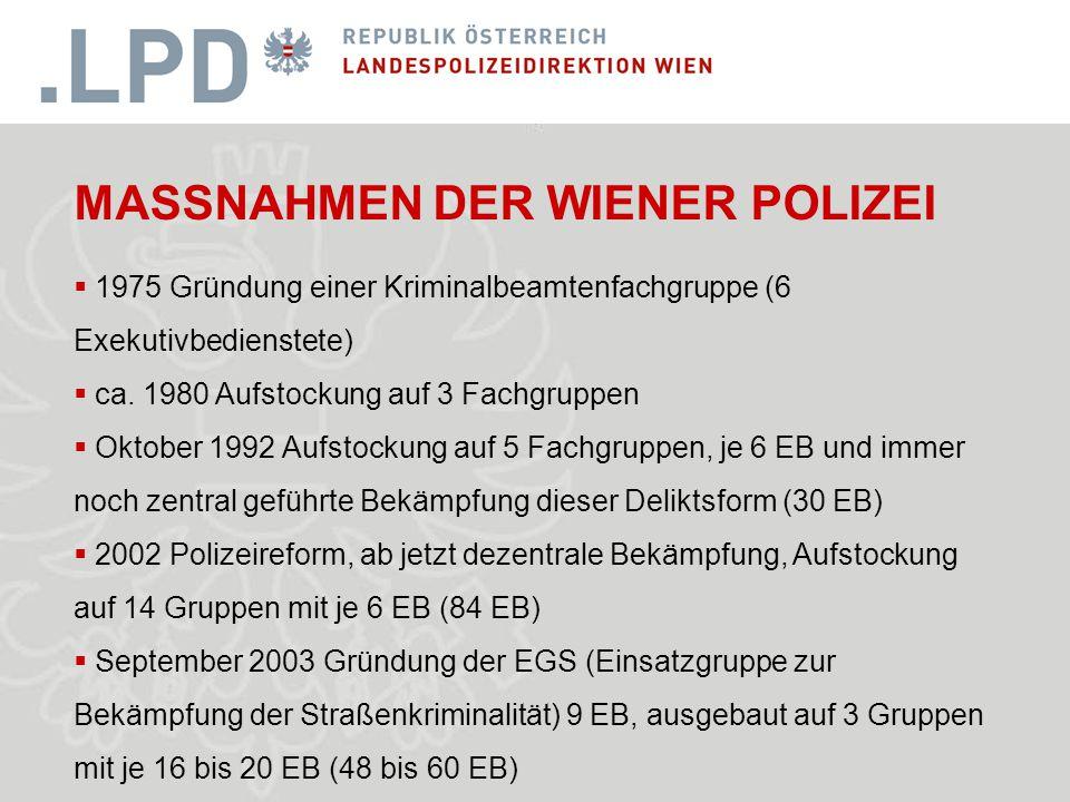 MASSNAHMEN DER WIENER POLIZEI  1975 Gründung einer Kriminalbeamtenfachgruppe (6 Exekutivbedienstete)  ca.