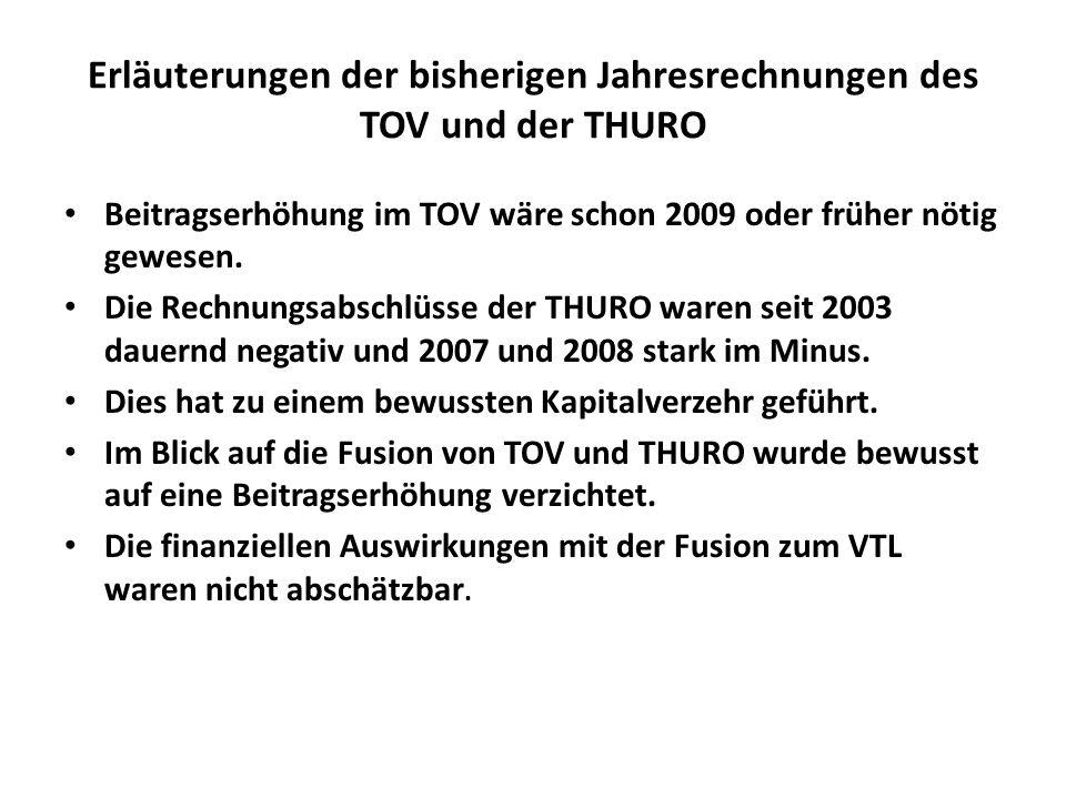 Erläuterungen der bisherigen Jahresrechnungen des TOV und der THURO Beitragserhöhung im TOV wäre schon 2009 oder früher nötig gewesen.