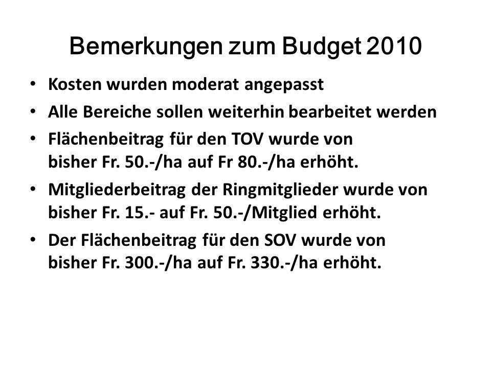Bemerkungen zum Budget 2010 Kosten wurden moderat angepasst Alle Bereiche sollen weiterhin bearbeitet werden Flächenbeitrag für den TOV wurde von bisher Fr.