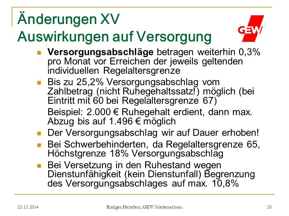 23.11.2014 Rüdiger Heitefaut, GEW Niedersachsen 20 Änderungen XV Auswirkungen auf Versorgung Versorgungsabschläge betragen weiterhin 0,3% pro Monat vo