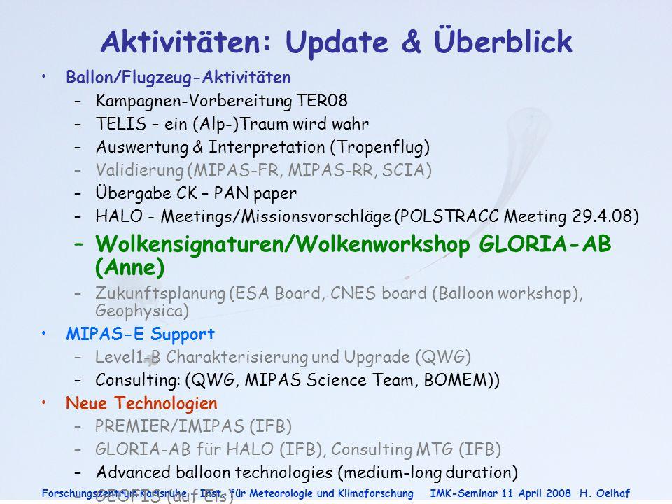 Forschungszentrum Karlsruhe – Inst. für Meteorologie und Klimaforschung IMK-Seminar 11 April 2008H. Oelhaf Aktivitäten: Update & Überblick Ballon/Flug