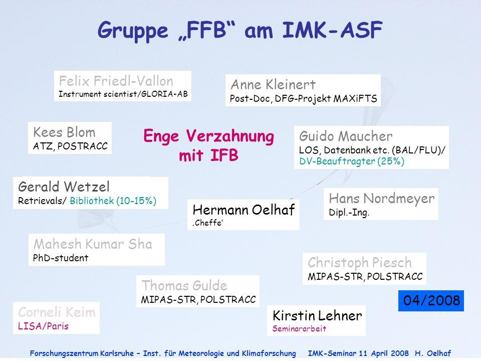 "Forschungszentrum Karlsruhe – Inst. für Meteorologie und Klimaforschung IMK-Seminar 11 April 2008H. Oelhaf Gruppe ""FFB"" am IMK-ASF Mahesh Kumar Sha Ph"