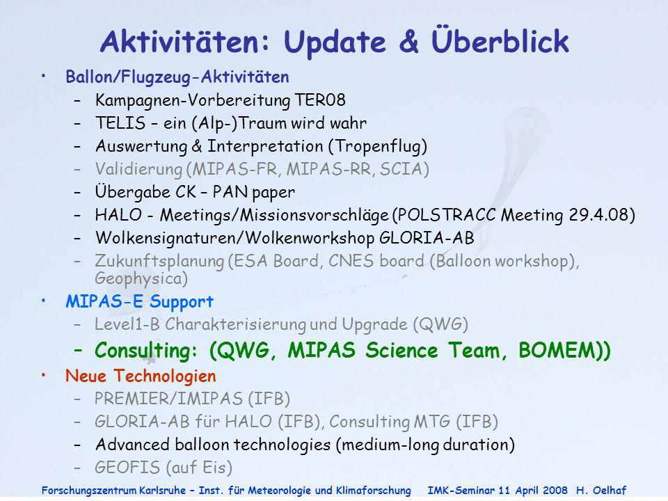Aktivitäten: Update & Überblick Ballon/Flugzeug-Aktivitäten –Kampagnen-Vorbereitung TER08 –TELIS – ein (Alp-)Traum wird wahr –Auswertung & Interpretat