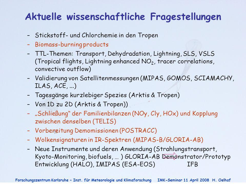 Forschungszentrum Karlsruhe – Inst. für Meteorologie und Klimaforschung IMK-Seminar 11 April 2008H. Oelhaf –Stickstoff- und Chlorchemie in den Tropen