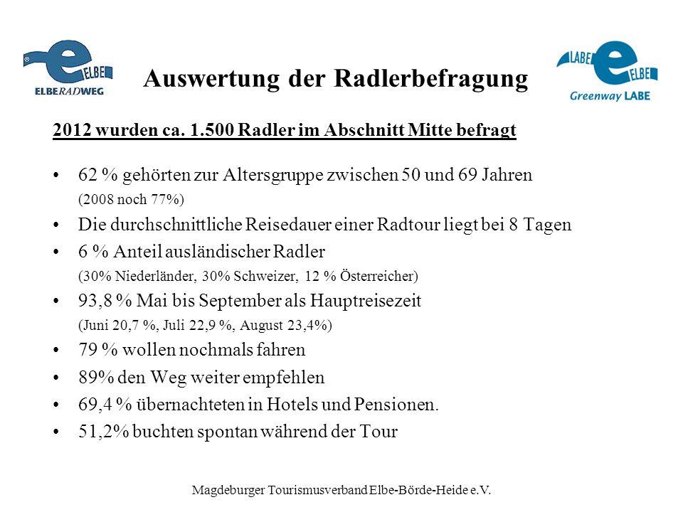 Magdeburger Tourismusverband Elbe-Börde-Heide e.V. 2012 wurden ca. 1.500 Radler im Abschnitt Mitte befragt 62 % gehörten zur Altersgruppe zwischen 50