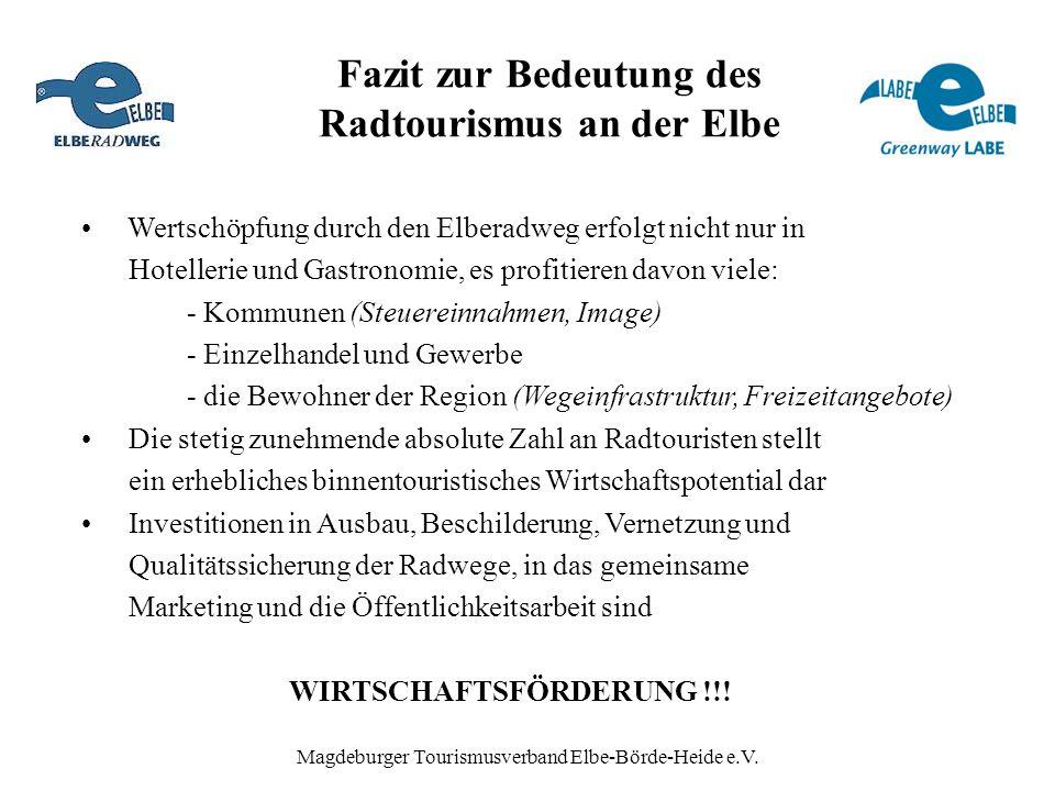Fazit zur Bedeutung des Radtourismus an der Elbe Magdeburger Tourismusverband Elbe-Börde-Heide e.V. Wertschöpfung durch den Elberadweg erfolgt nicht n