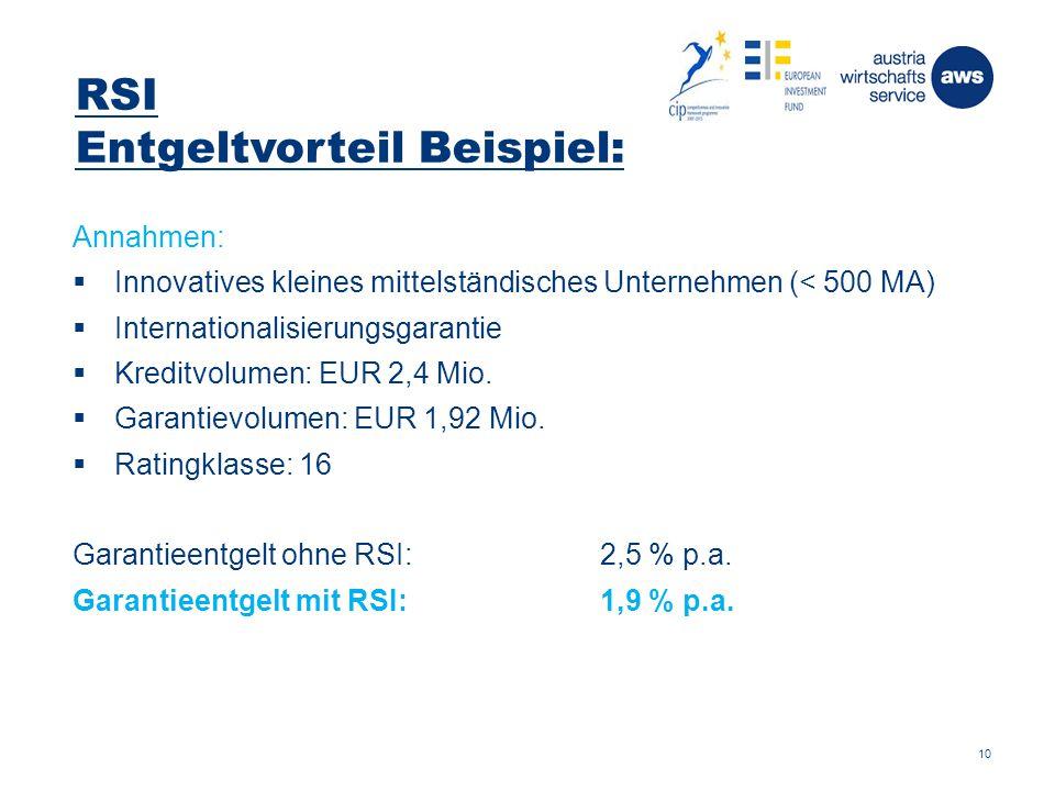 RSI Entgeltvorteil Beispiel: 10 Annahmen:  Innovatives kleines mittelständisches Unternehmen (< 500 MA)  Internationalisierungsgarantie  Kreditvolumen: EUR 2,4 Mio.