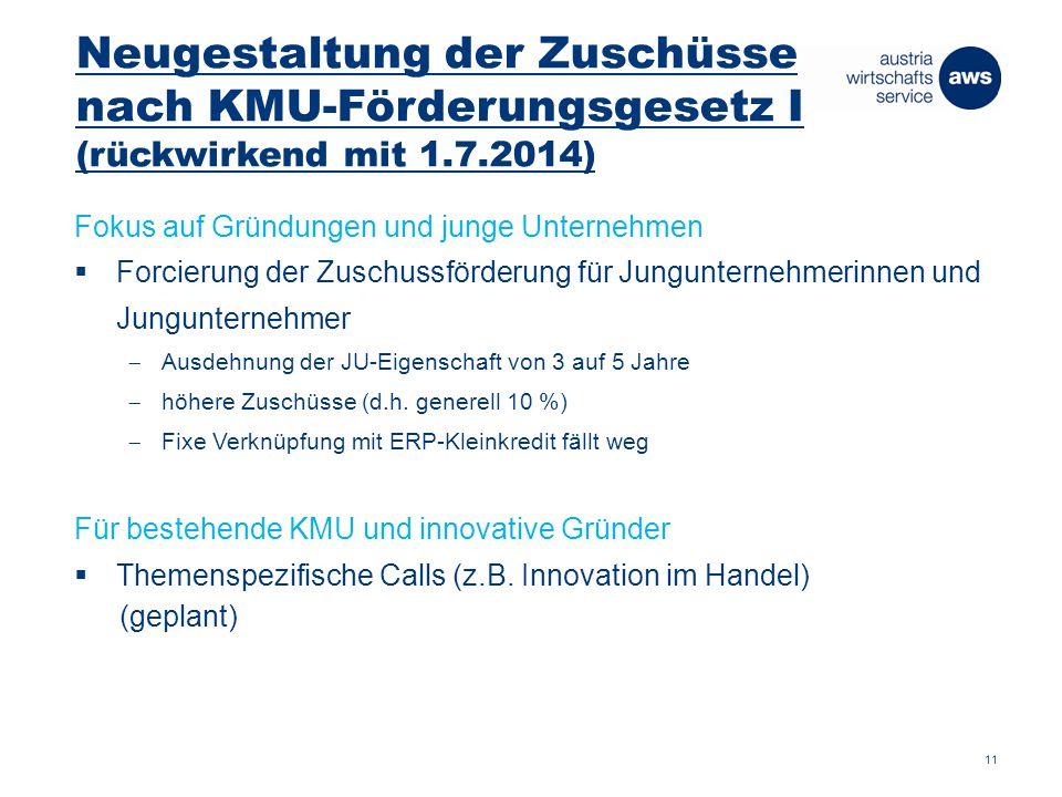 Neugestaltung der Zuschüsse nach KMU-Förderungsgesetz I (rückwirkend mit 1.7.2014) Fokus auf Gründungen und junge Unternehmen  Forcierung der Zuschussförderung für Jungunternehmerinnen und Jungunternehmer  Ausdehnung der JU-Eigenschaft von 3 auf 5 Jahre  höhere Zuschüsse (d.h.