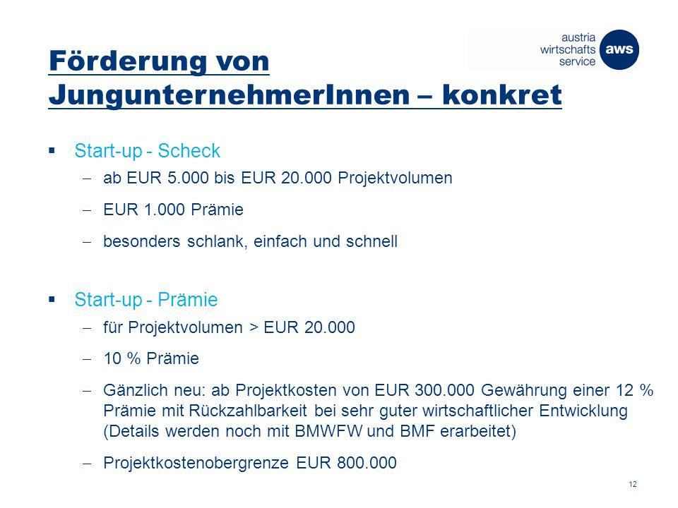 Förderung von JungunternehmerInnen – konkret  Start-up - Scheck  ab EUR 5.000 bis EUR 20.000 Projektvolumen  EUR 1.000 Prämie  besonders schlank, einfach und schnell  Start-up - Prämie  für Projektvolumen > EUR 20.000  10 % Prämie  Gänzlich neu: ab Projektkosten von EUR 300.000 Gewährung einer 12 % Prämie mit Rückzahlbarkeit bei sehr guter wirtschaftlicher Entwicklung (Details werden noch mit BMWFW und BMF erarbeitet)  Projektkostenobergrenze EUR 800.000 12